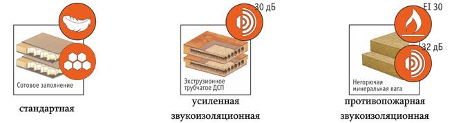 Заполнение деревянных дверей Д.Крафт